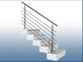 Treppengeländer - Edelstahlhandlauf oder Holzhandlauf