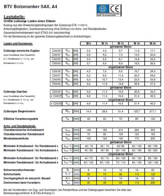 Dubel Ankerbolzen Max V4a Schwerlastanker Edelstahl Edelstahlanker