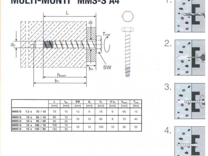 multi monti schraubanke betonschraube edelstahl. Black Bedroom Furniture Sets. Home Design Ideas